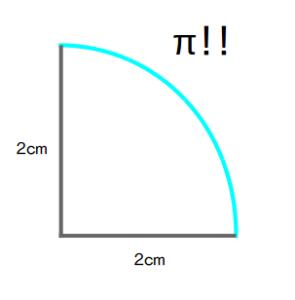 円周率=4の証明の途中
