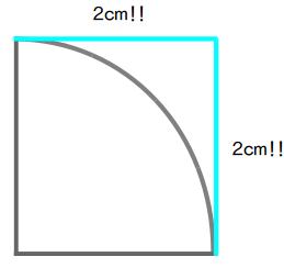 円周率=4の証明における大事な部分