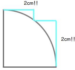 円周率=4の証明で線を折り曲げている図