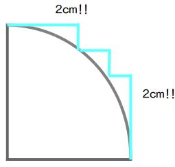 円周率=4の証明で線をさらに折り曲げている図