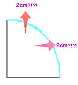 円周率=4の証明で線を無限に折り曲げている図
